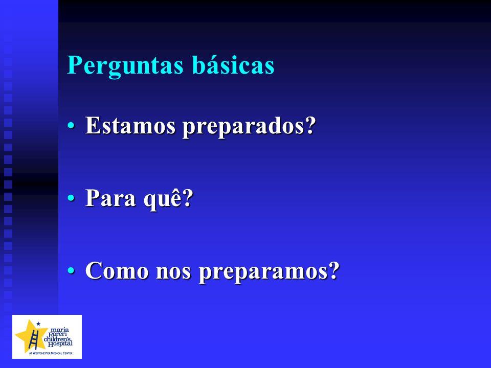 Perguntas básicas Estamos preparados?Estamos preparados? Para quê?Para quê? Como nos preparamos?Como nos preparamos?