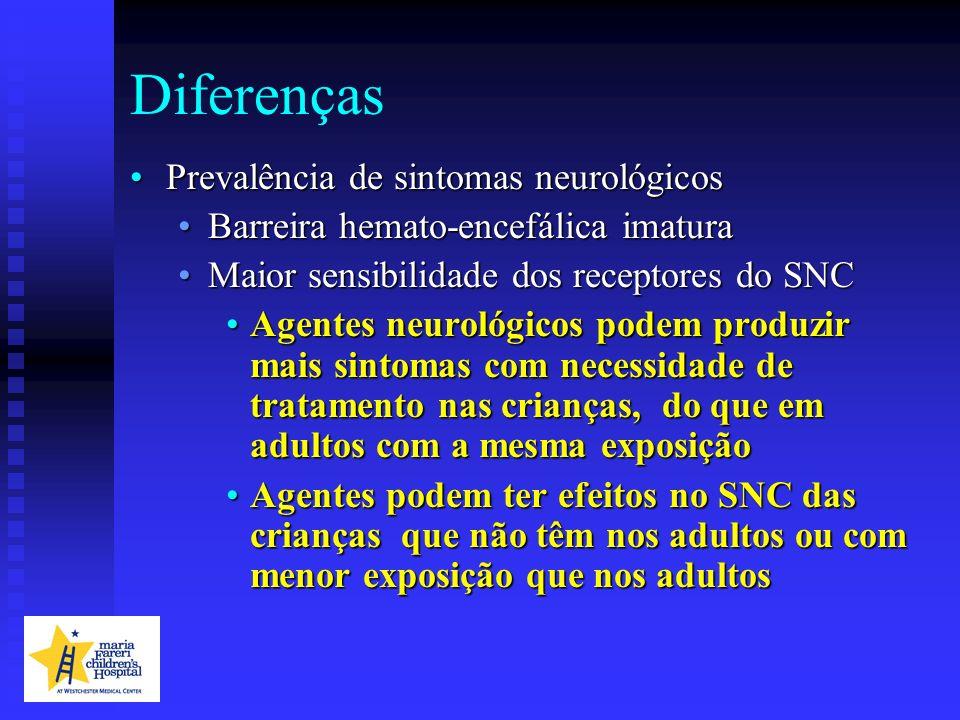 Diferenças Prevalência de sintomas neurológicosPrevalência de sintomas neurológicos Barreira hemato-encefálica imaturaBarreira hemato-encefálica imatu