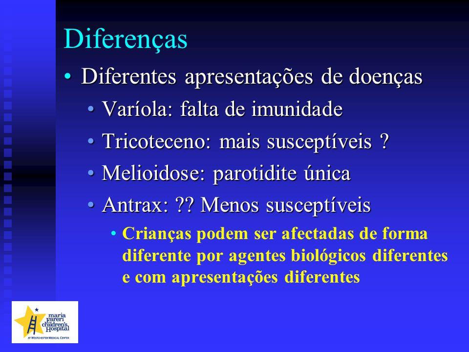 Diferenças Diferentes apresentações de doençasDiferentes apresentações de doenças Varíola: falta de imunidadeVaríola: falta de imunidade Tricoteceno:
