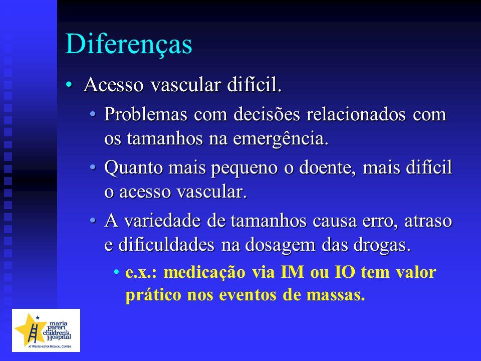 Diferenças Acesso vascular difícil.Acesso vascular difícil. Problemas com decisões relacionados com os tamanhos na emergência.Problemas com decisões r