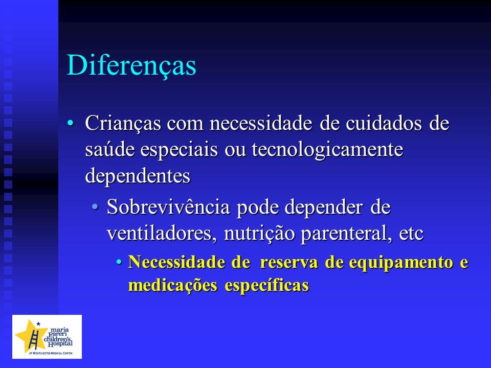 Diferenças Crianças com necessidade de cuidados de saúde especiais ou tecnologicamente dependentesCrianças com necessidade de cuidados de saúde especi