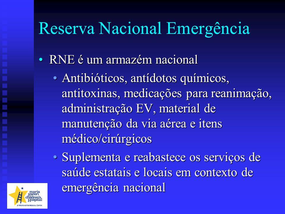 Reserva Nacional Emergência RNE é um armazém nacionalRNE é um armazém nacional Antibióticos, antídotos químicos, antitoxinas, medicações para reanimaç
