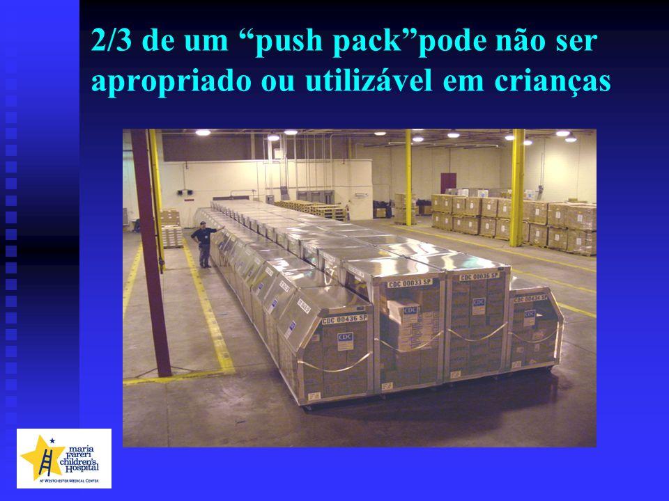 2/3 de um push packpode não ser apropriado ou utilizável em crianças
