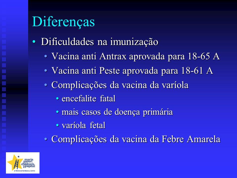 Diferenças Dificuldades na imunizaçãoDificuldades na imunização Vacina anti Antrax aprovada para 18-65 AVacina anti Antrax aprovada para 18-65 A Vacin