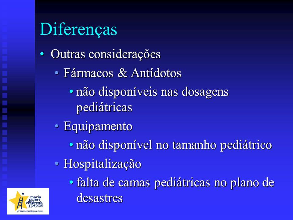 Diferenças Outras consideraçõesOutras considerações Fármacos & AntídotosFármacos & Antídotos não disponíveis nas dosagens pediátricasnão disponíveis n