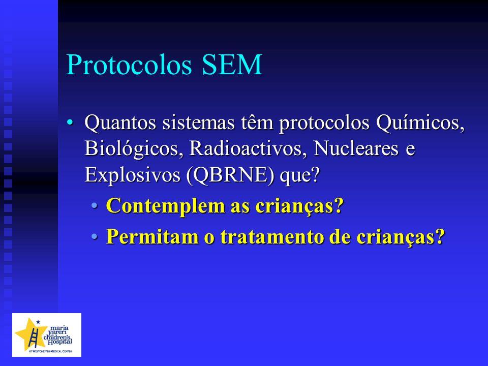 Protocolos SEM Quantos sistemas têm protocolos Químicos, Biológicos, Radioactivos, Nucleares e Explosivos (QBRNE) que?Quantos sistemas têm protocolos