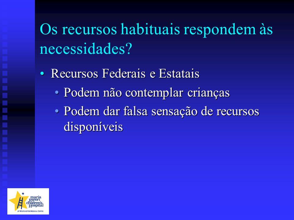 Os recursos habituais respondem às necessidades? Recursos Federais e EstataisRecursos Federais e Estatais Podem não contemplar criançasPodem não conte