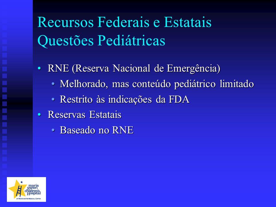 Recursos Federais e Estatais Questões Pediátricas RNE (Reserva Nacional de Emergência)RNE (Reserva Nacional de Emergência) Melhorado, mas conteúdo ped
