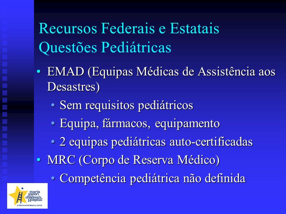 Recursos Federais e Estatais Questões Pediátricas EMAD (Equipas Médicas de Assistência aos Desastres)EMAD (Equipas Médicas de Assistência aos Desastre