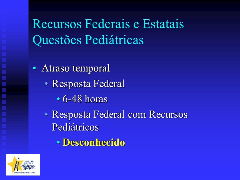 Recursos Federais e Estatais Questões Pediátricas Atraso temporalAtraso temporal Resposta FederalResposta Federal 6-48 horas6-48 horas Resposta Federa