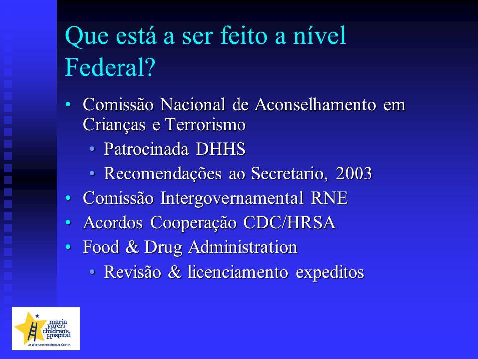 Que está a ser feito a nível Federal? Comissão Nacional de Aconselhamento em Crianças e TerrorismoComissão Nacional de Aconselhamento em Crianças e Te