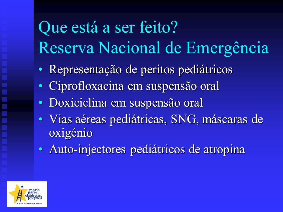 Que está a ser feito? Reserva Nacional de Emergência Representação de peritos pediátricosRepresentação de peritos pediátricos Ciprofloxacina em suspen