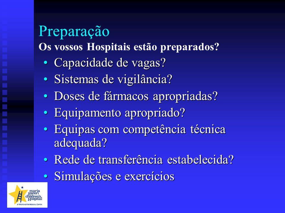 Preparação Os vossos Hospitais estão preparados? Capacidade de vagas?Capacidade de vagas? Sistemas de vigilância?Sistemas de vigilância? Doses de fárm