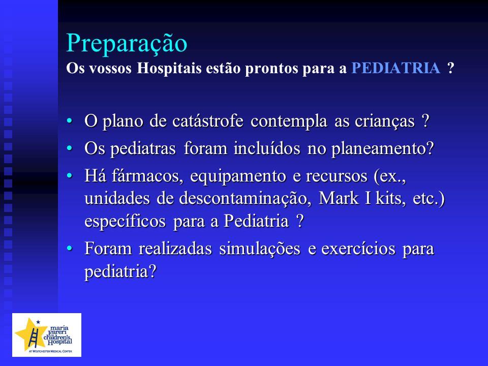 Preparação Os vossos Hospitais estão prontos para a PEDIATRIA ? O plano de catástrofe contempla as crianças ?O plano de catástrofe contempla as crianç