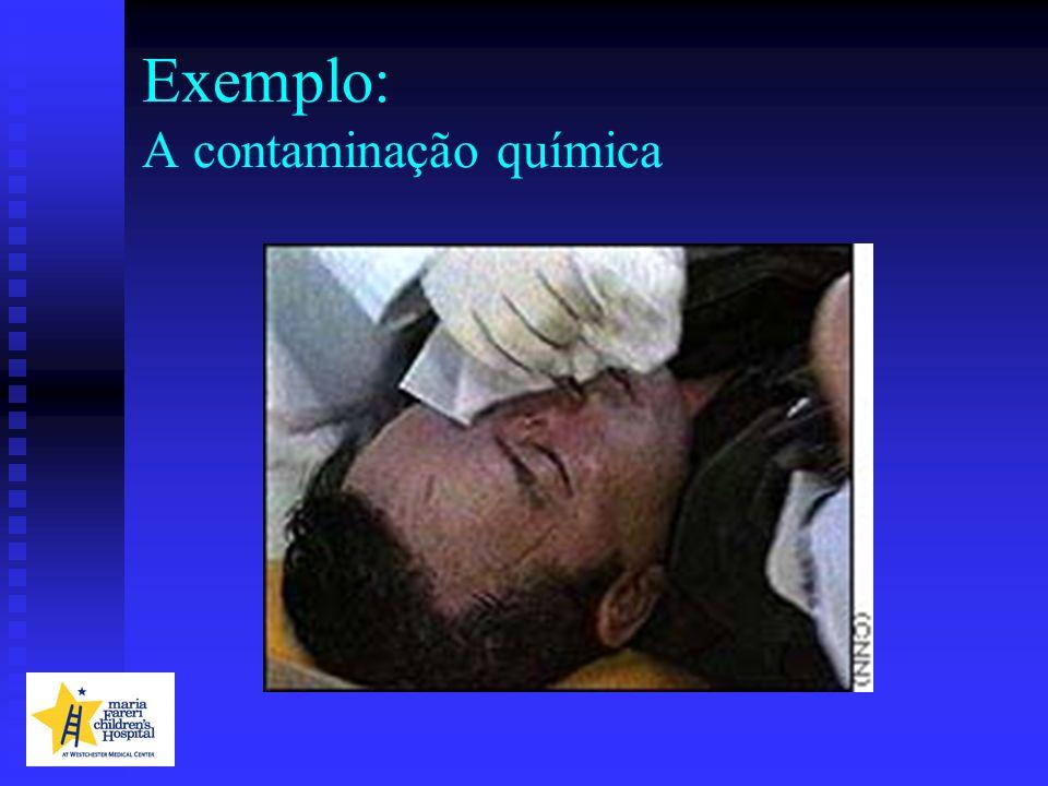 Exemplo: A contaminação química