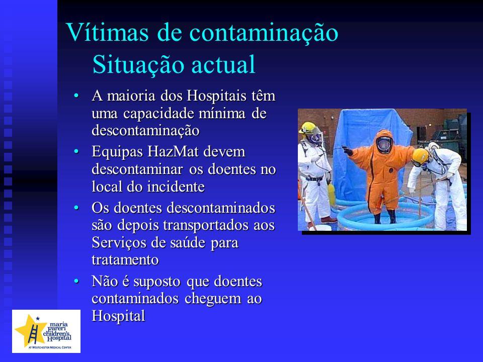 Vítimas de contaminação Situação actual A maioria dos Hospitais têm uma capacidade mínima de descontaminaçãoA maioria dos Hospitais têm uma capacidade
