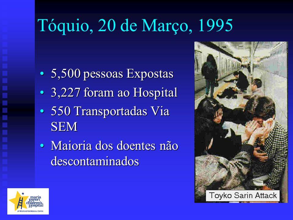 Tóquio, 20 de Março, 1995 5,500 pessoas Expostas5,500 pessoas Expostas 3,227 foram ao Hospital3,227 foram ao Hospital 550 Transportadas Via SEM550 Tra