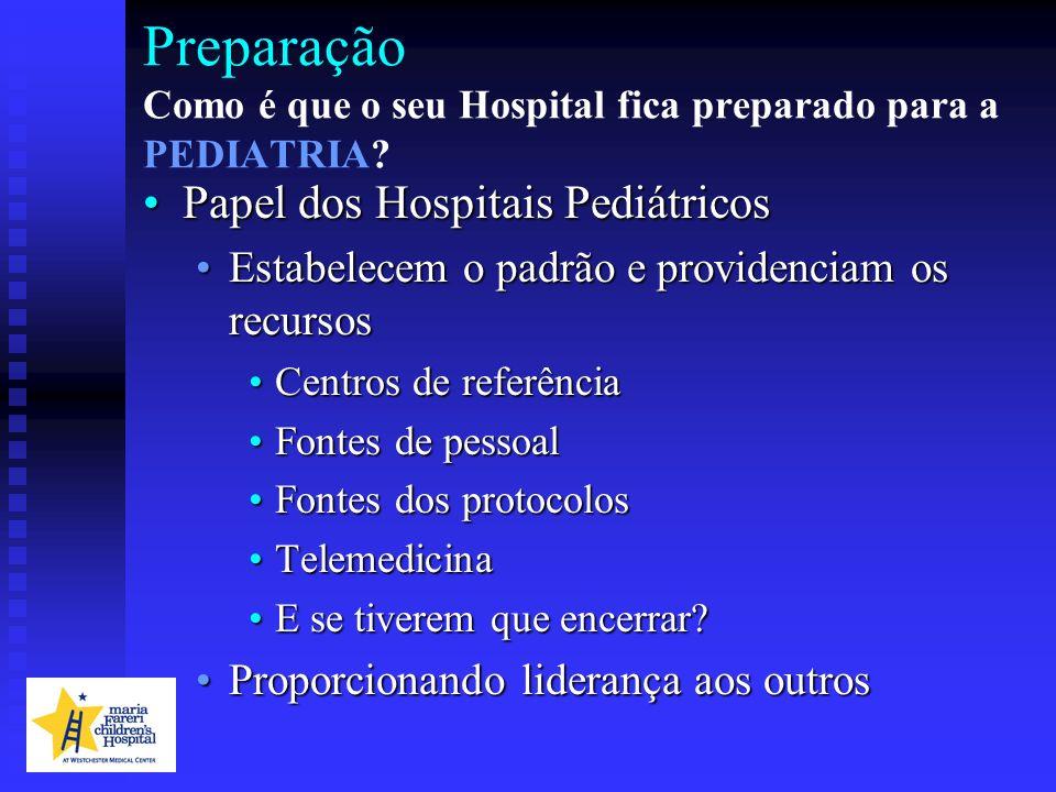 Preparação Como é que o seu Hospital fica preparado para a PEDIATRIA? Papel dos Hospitais PediátricosPapel dos Hospitais Pediátricos Estabelecem o pad