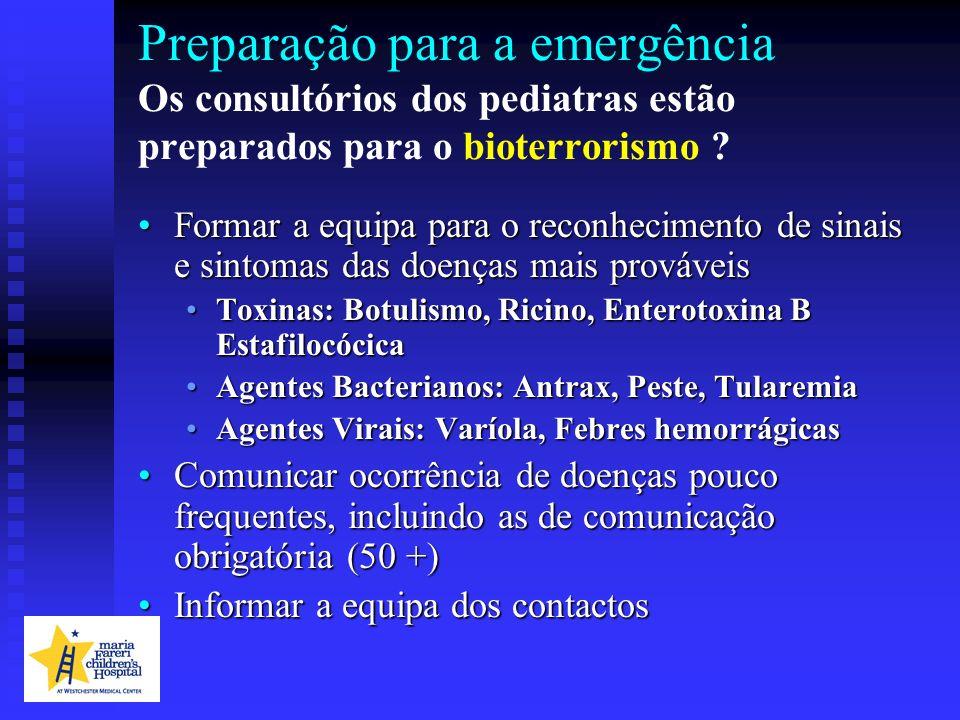 Preparação para a emergência Os consultórios dos pediatras estão preparados para o bioterrorismo ? Formar a equipa para o reconhecimento de sinais e s