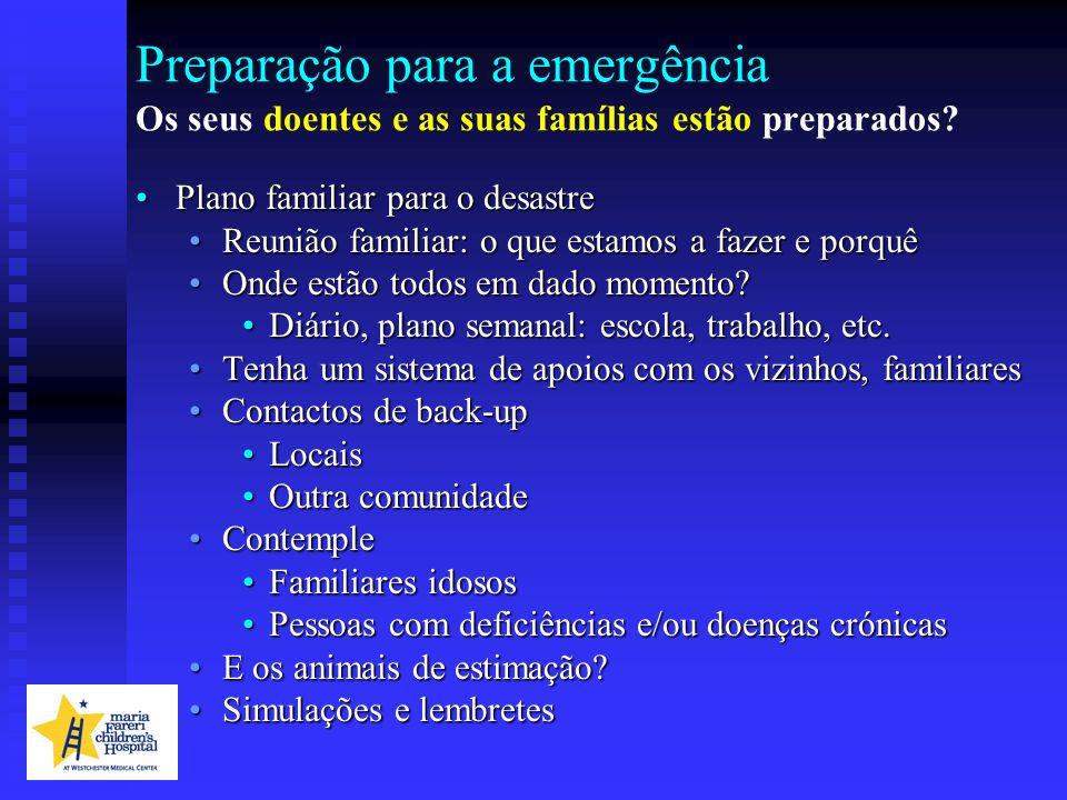 Preparação para a emergência Os seus doentes e as suas famílias estão preparados? Plano familiar para o desastrePlano familiar para o desastre Reunião