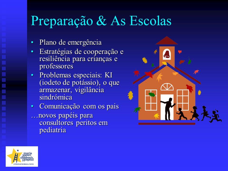 Preparação & As Escolas Plano de emergênciaPlano de emergência Estratégias de cooperação e resiliência para crianças e professoresEstratégias de coope