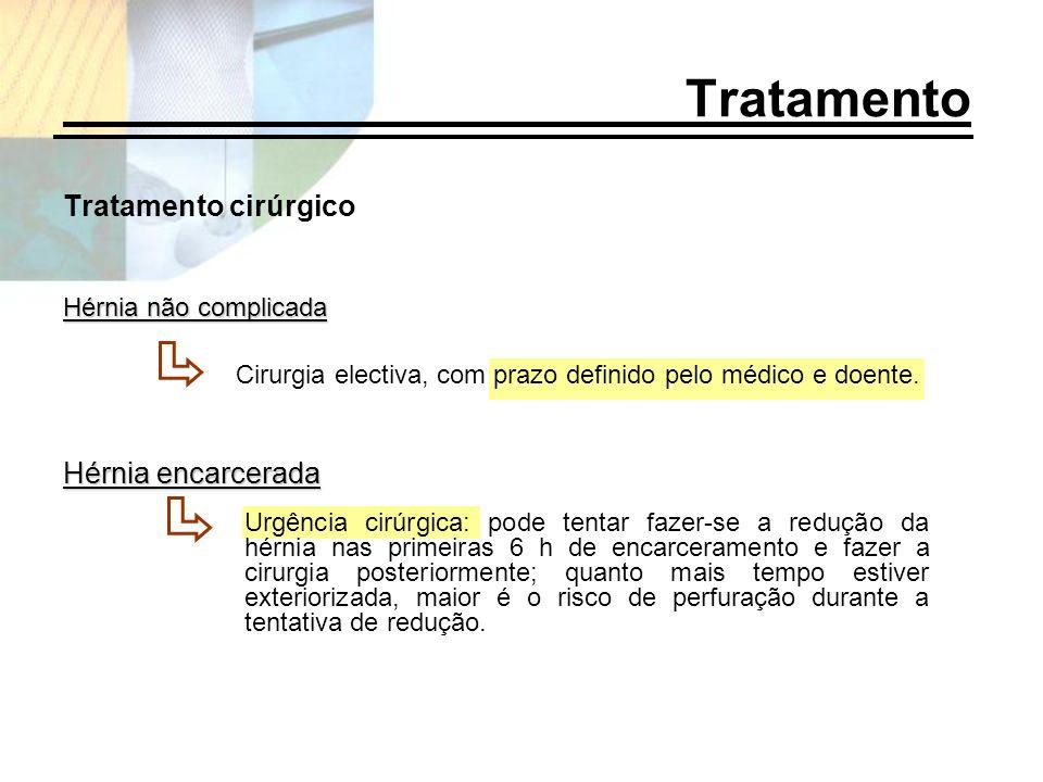 Tratamento cirúrgico Hérnia não complicada Hérnia encarcerada Cirurgia electiva, com prazo definido pelo médico e doente. Urgência cirúrgica: pode ten