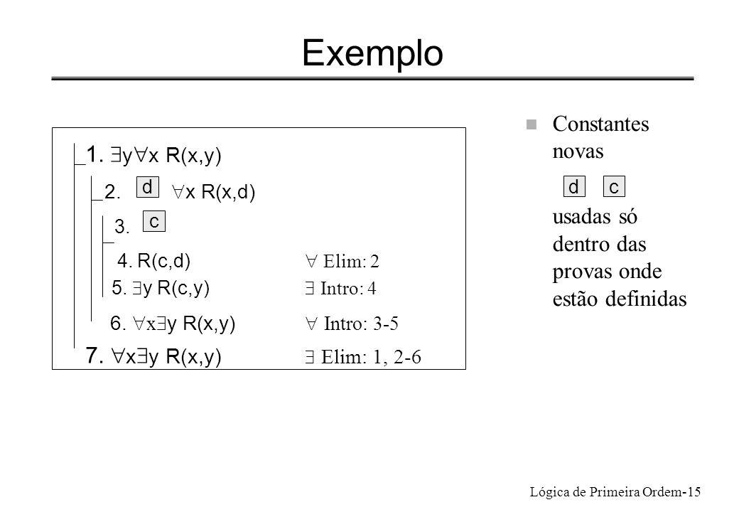 Lógica de Primeira Ordem-15 Exemplo n Constantes novas usadas só dentro das provas onde estão definidas 1. y x R(x,y) 2. x R(x,d) 3. 4. R(c,d) Elim: 2