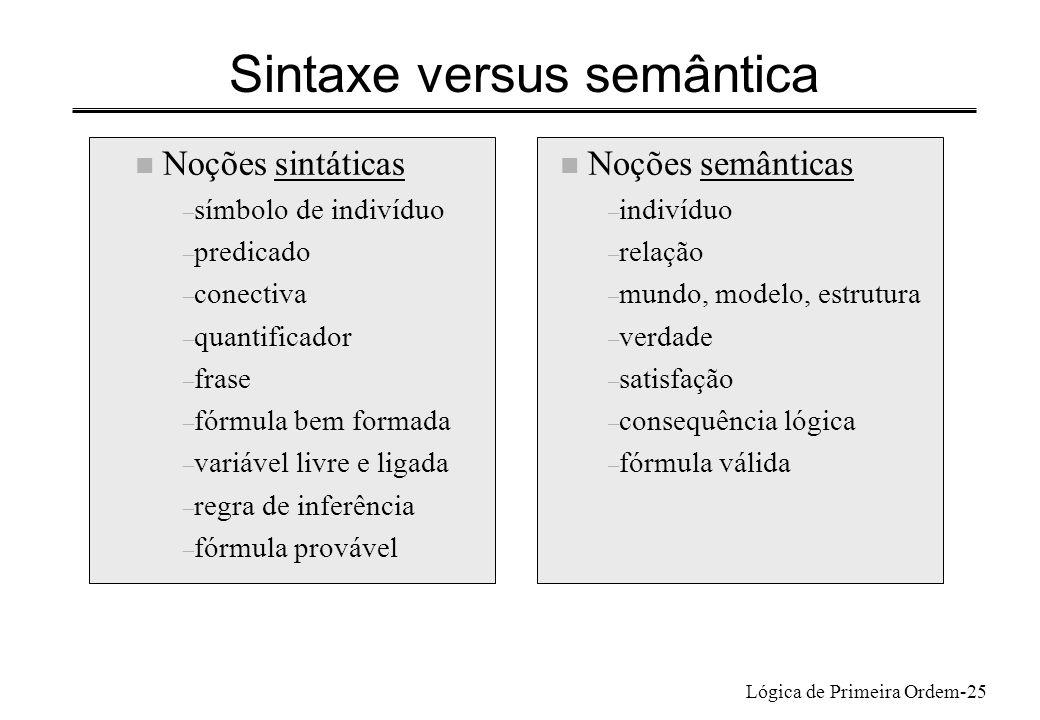 Lógica de Primeira Ordem-25 Sintaxe versus semântica n Noções semânticas – indivíduo – relação – mundo, modelo, estrutura – verdade – satisfação – con