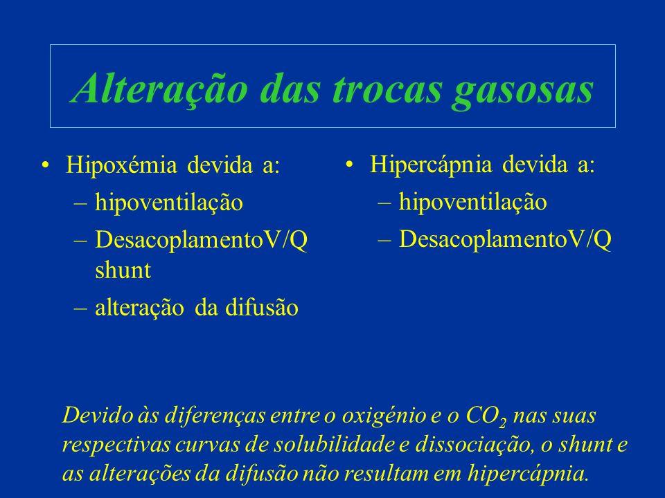 Alteração das trocas gasosas Hipoxémia devida a: –hipoventilação –DesacoplamentoV/Q shunt –alteração da difusão Hipercápnia devida a: –hipoventilação