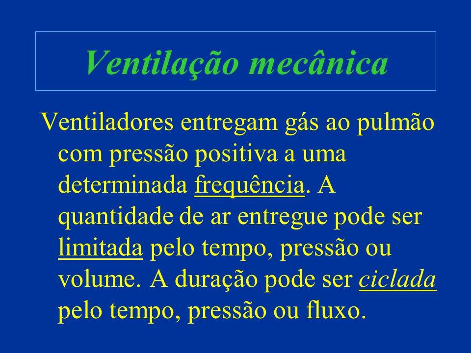 Ventilação mecânica Ventiladores entregam gás ao pulmão com pressão positiva a uma determinada frequência. A quantidade de ar entregue pode ser limita