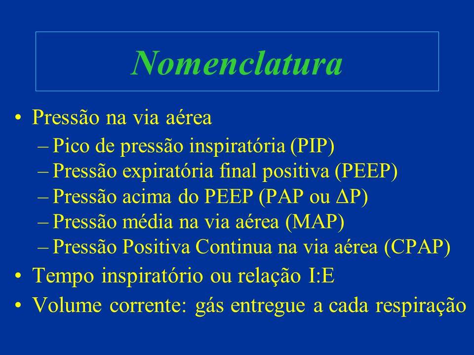 Nomenclatura Pressão na via aérea –Pico de pressão inspiratória (PIP) –Pressão expiratória final positiva (PEEP) –Pressão acima do PEEP (PAP ou ΔP) –P