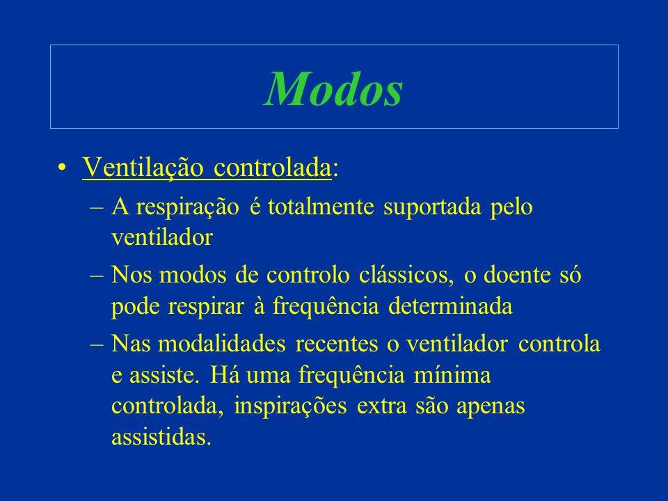 Modos Ventilação controlada: –A respiração é totalmente suportada pelo ventilador –Nos modos de controlo clássicos, o doente só pode respirar à frequê