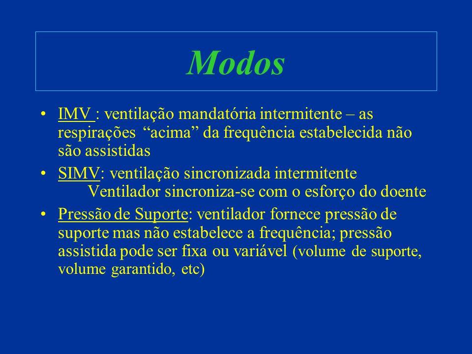 Modos IMV : ventilação mandatória intermitente – as respirações acima da frequência estabelecida não são assistidas SIMV: ventilação sincronizada inte