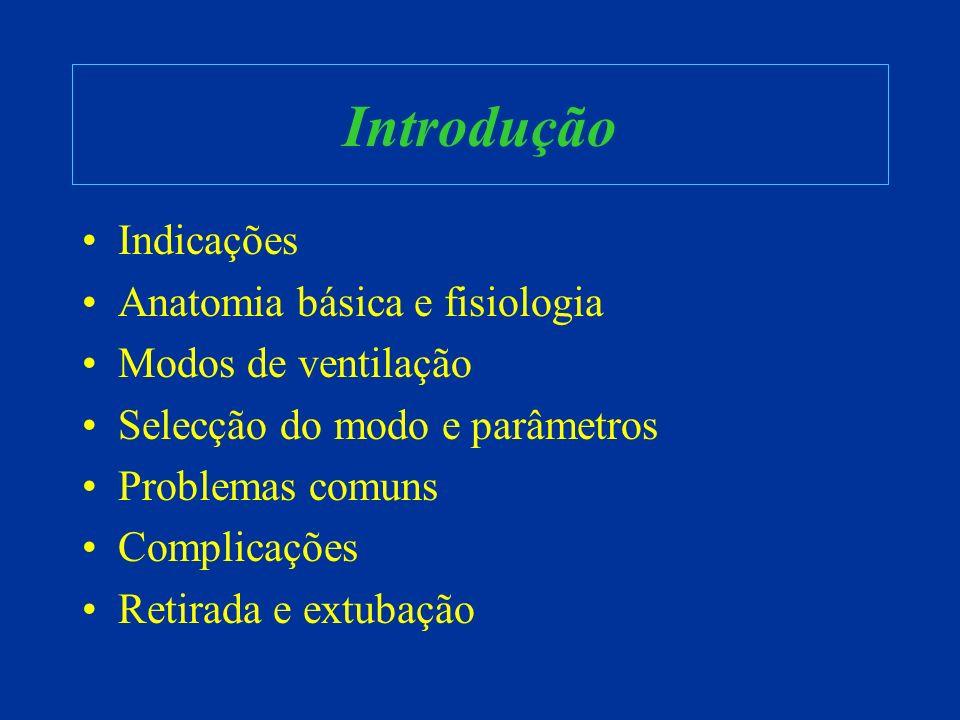 Introdução Indicações Anatomia básica e fisiologia Modos de ventilação Selecção do modo e parâmetros Problemas comuns Complicações Retirada e extubaçã