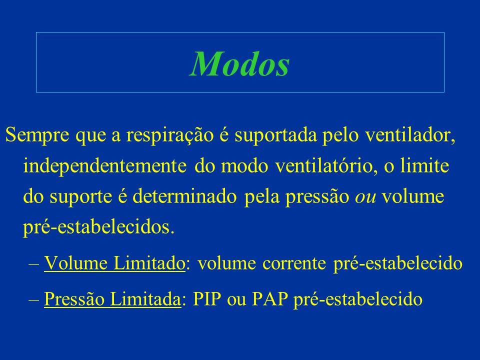 Modos Sempre que a respiração é suportada pelo ventilador, independentemente do modo ventilatório, o limite do suporte é determinado pela pressão ou v