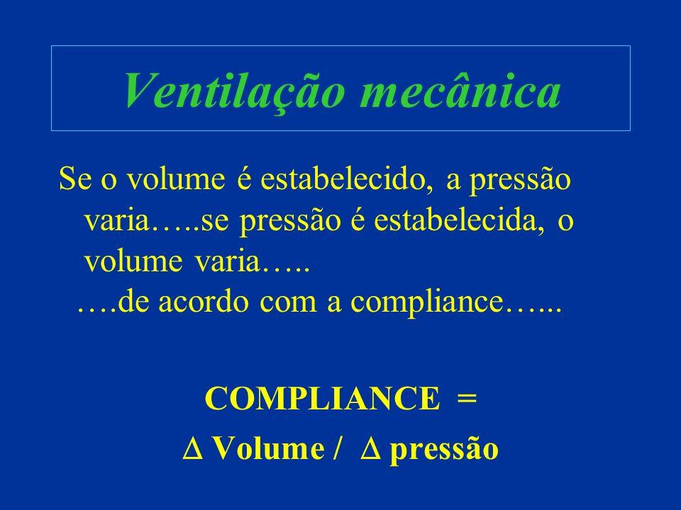 Ventilação mecânica Se o volume é estabelecido, a pressão varia…..se pressão é estabelecida, o volume varia….. ….de acordo com a compliance…... COMPLI