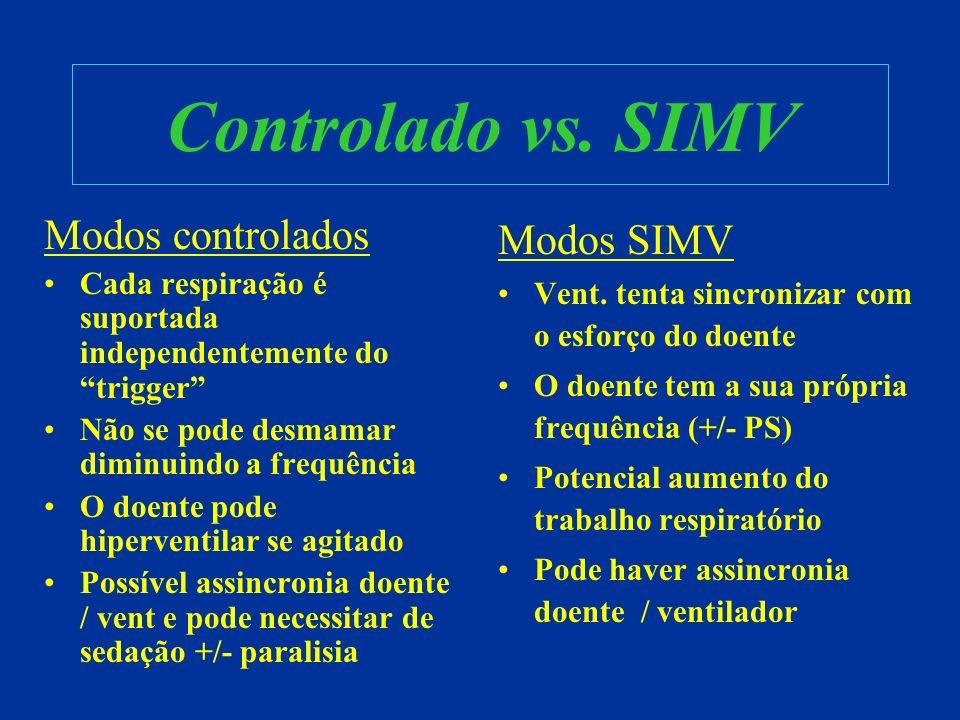 Controlado vs. SIMV Modos controlados Cada respiração é suportada independentemente do trigger Não se pode desmamar diminuindo a frequência O doente p