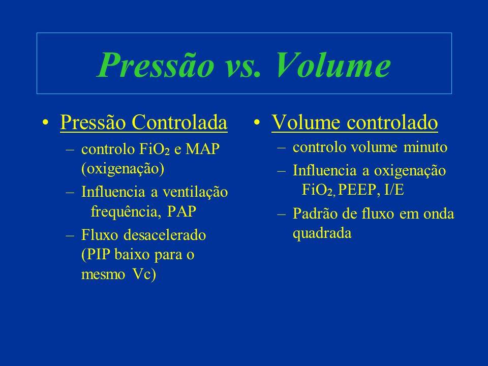 Pressão vs. Volume Pressão Controlada –controlo FiO 2 e MAP (oxigenação) –Influencia a ventilação frequência, PAP –Fluxo desacelerado (PIP baixo para