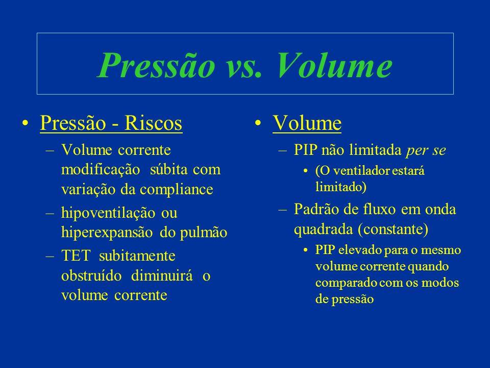 Pressão vs. Volume Pressão - Riscos –Volume corrente modificação súbita com variação da compliance –hipoventilação ou hiperexpansão do pulmão –TET sub