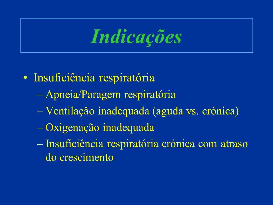 Indicações Insuficiência respiratória –Apneia/Paragem respiratória –Ventilação inadequada (aguda vs. crónica) –Oxigenação inadequada –Insuficiência re