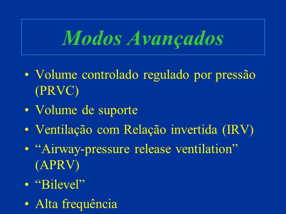 Modos Avançados Volume controlado regulado por pressão (PRVC) Volume de suporte Ventilação com Relação invertida (IRV) Airway-pressure release ventila