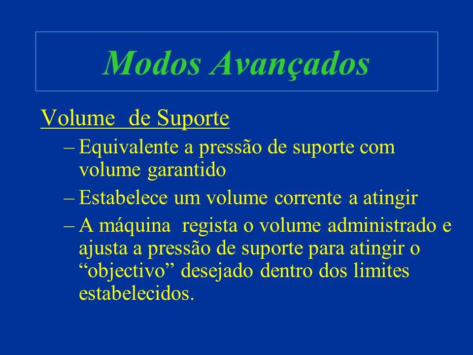Modos Avançados Volume de Suporte –Equivalente a pressão de suporte com volume garantido –Estabelece um volume corrente a atingir –A máquina regista o