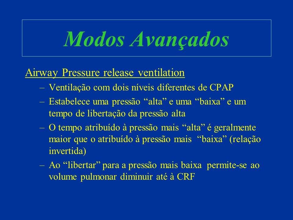 Modos Avançados Airway Pressure release ventilation –Ventilação com dois níveis diferentes de CPAP –Estabelece uma pressão alta e uma baixa e um tempo