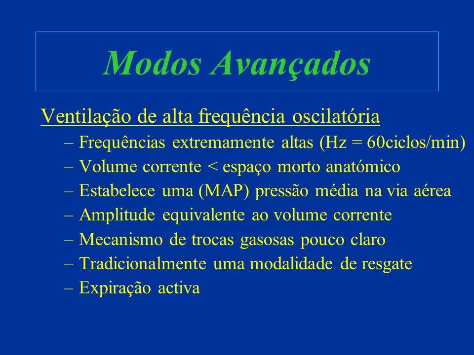 Modos Avançados Ventilação de alta frequência oscilatória –Frequências extremamente altas (Hz = 60ciclos/min) –Volume corrente < espaço morto anatómic