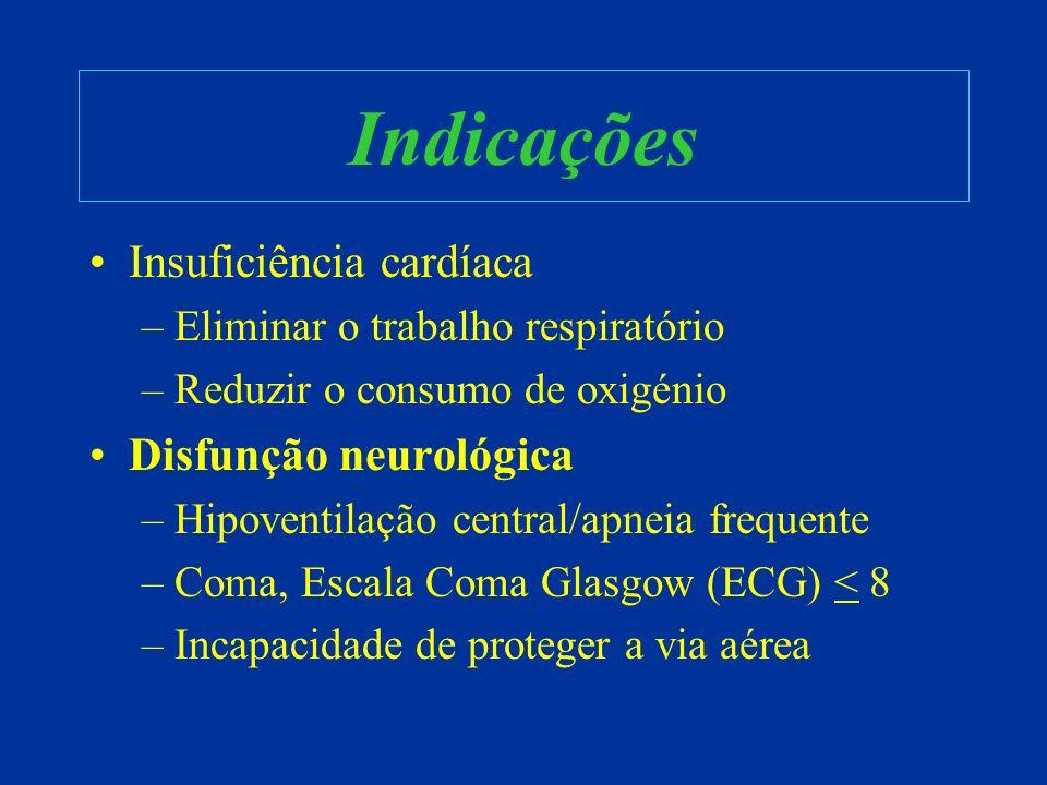 Indicações Insuficiência cardíaca –Eliminar o trabalho respiratório –Reduzir o consumo de oxigénio Disfunção neurológica –Hipoventilação central/apnei