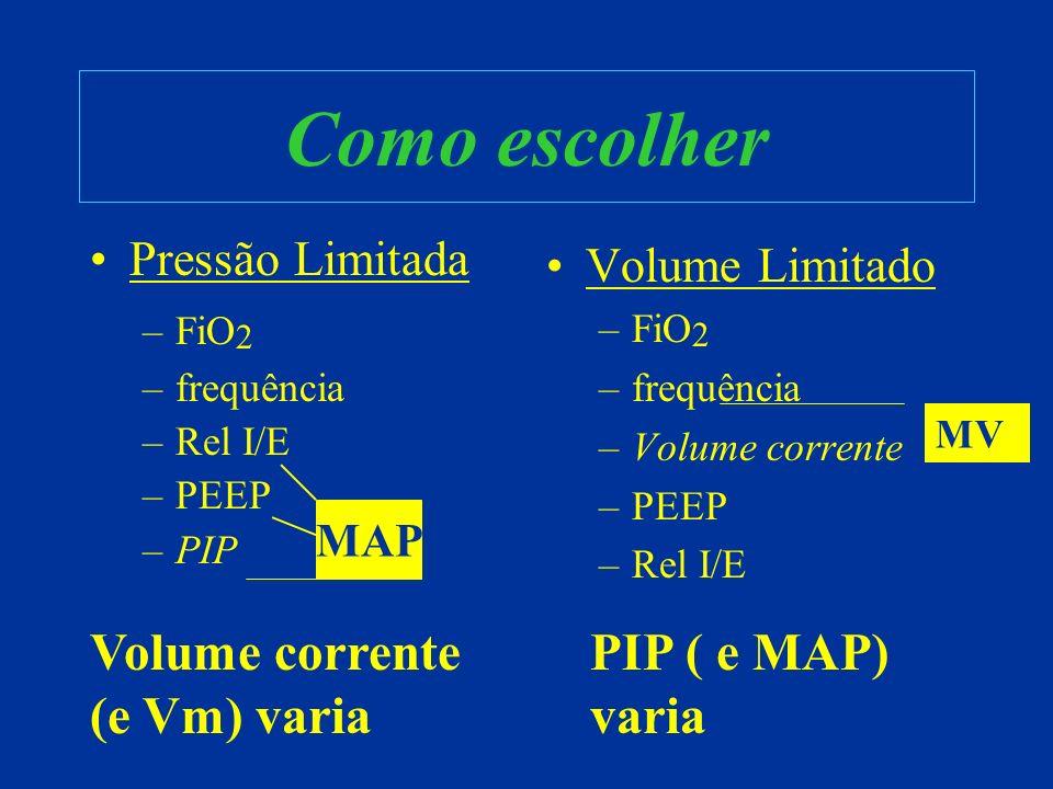 Como escolher Pressão Limitada –FiO 2 –frequência –Rel I/E –PEEP –PIP Volume Limitado –FiO 2 –frequência –Volume corrente –PEEP –Rel I/E Volume corren