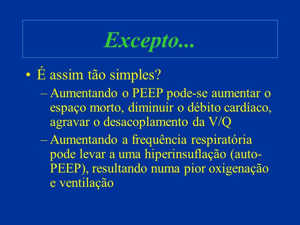 Excepto... É assim tão simples? –Aumentando o PEEP pode-se aumentar o espaço morto, diminuir o débito cardíaco, agravar o desacoplamento da V/Q –Aumen