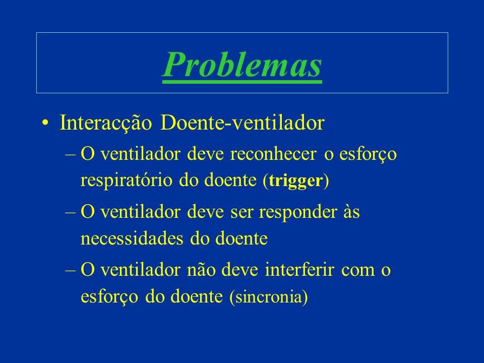Problemas Interacção Doente-ventilador –O ventilador deve reconhecer o esforço respiratório do doente (trigger) –O ventilador deve ser responder às ne