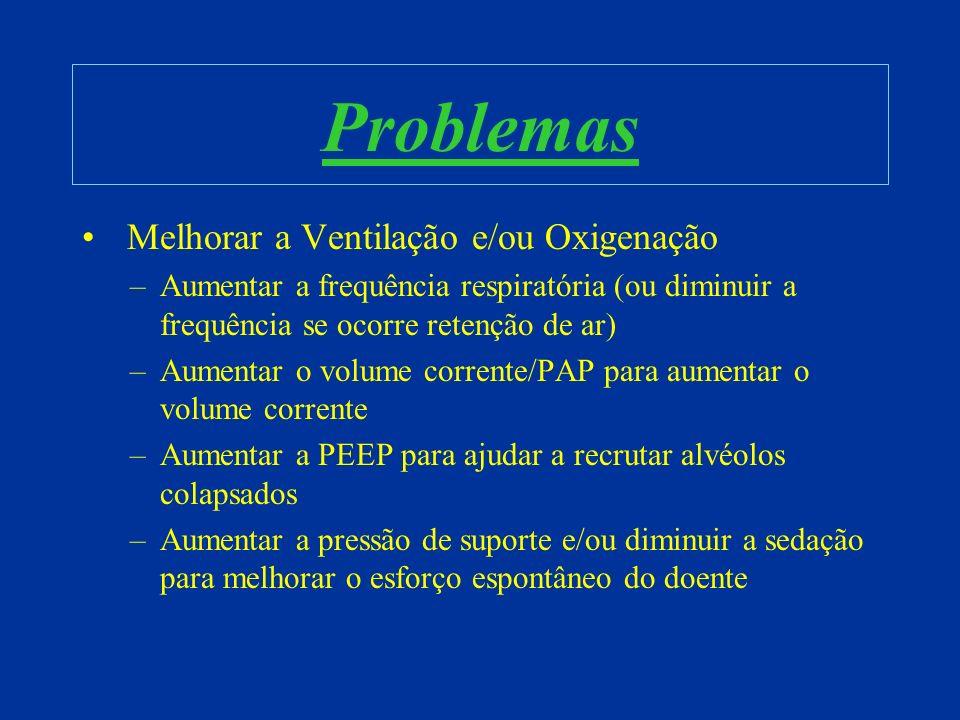 Problemas Melhorar a Ventilação e/ou Oxigenação –Aumentar a frequência respiratória (ou diminuir a frequência se ocorre retenção de ar) –Aumentar o vo