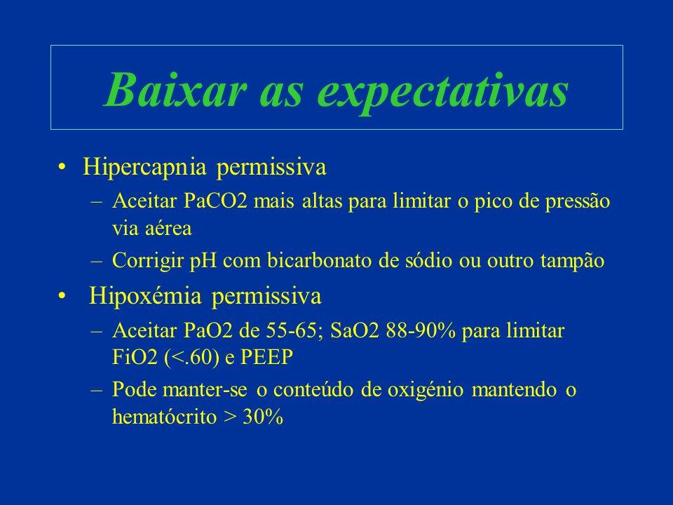 Baixar as expectativas Hipercapnia permissiva –Aceitar PaCO2 mais altas para limitar o pico de pressão via aérea –Corrigir pH com bicarbonato de sódio